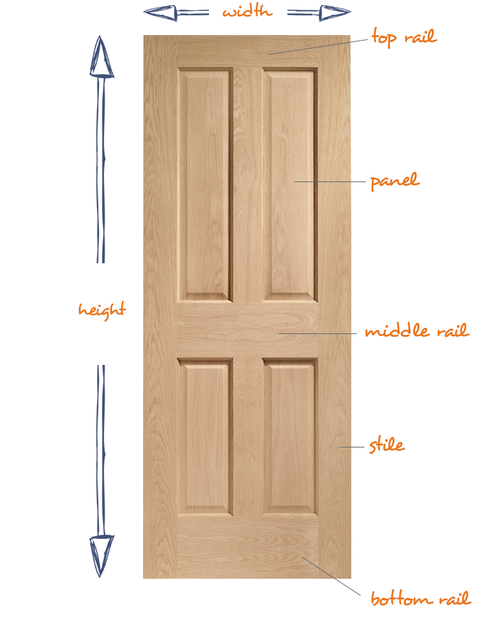 Door size conversion chart faq leader doors for Door dimensions