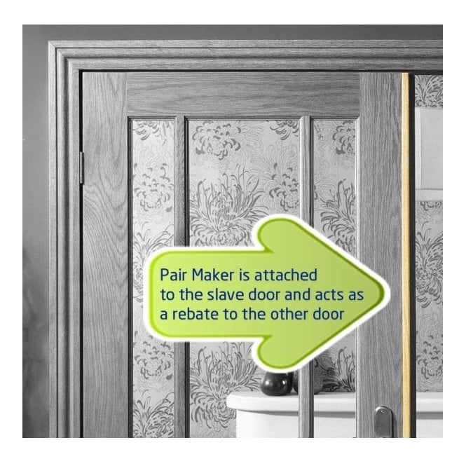 Internal Metric Oak Pair Maker (OAKPMMET) Sc 1 St Leader Doors  sc 1 st  pezcame.com & Metric Doors Internal u0026 Worthy Metric Door Sizes F83 In Brilliant ...